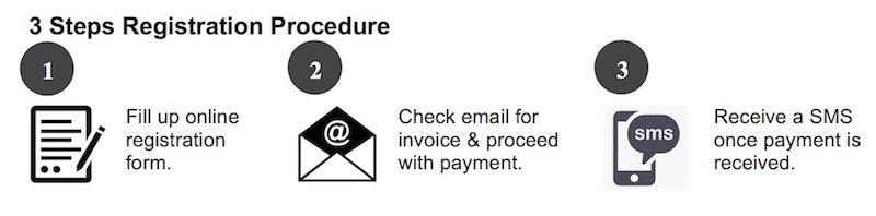 3 Steps Registration Procedure