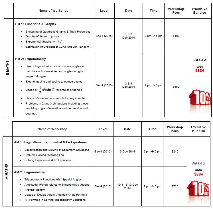 Maths Schedule