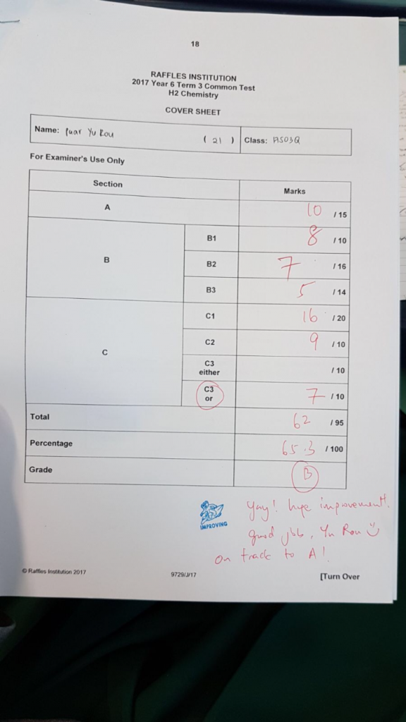 Puar Yu Rou RI H2 Chemistry Year 6 Common Test Result