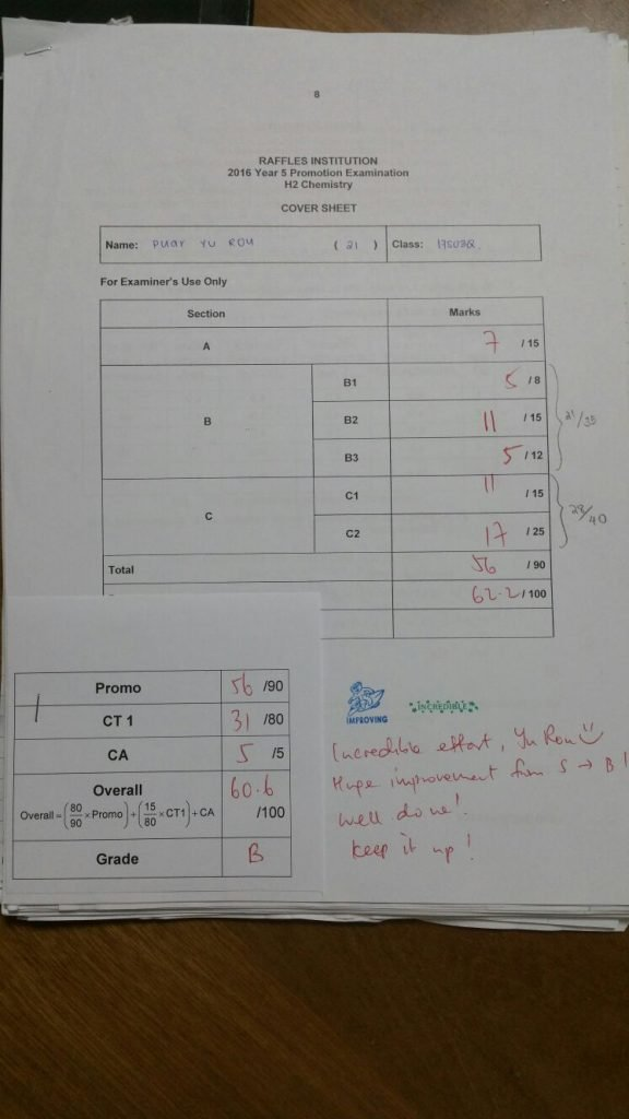 Puar Yu Rou RI H2 Chemistry Year 5 Promotional Exam Results